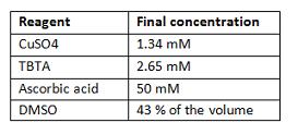 File:Tabel 1 optim.png