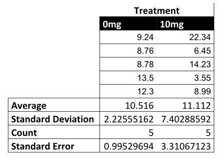 File:Treatment2.jpg
