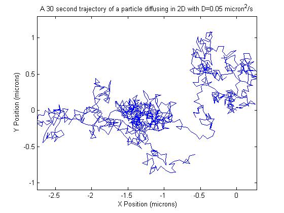 2Ddiffusion.png