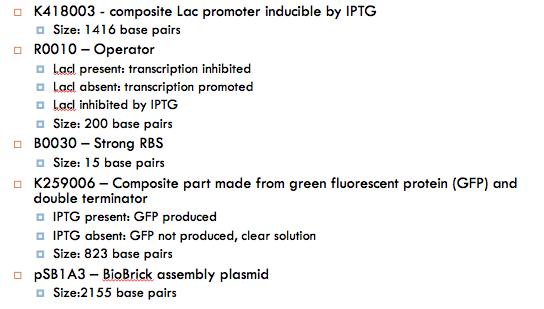 File:Parts Details.png