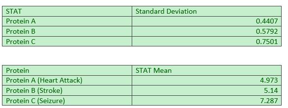 File:Mean SDV.png