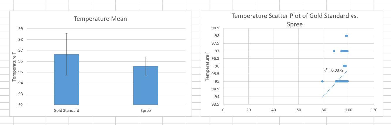 Temperature6v2.jpg