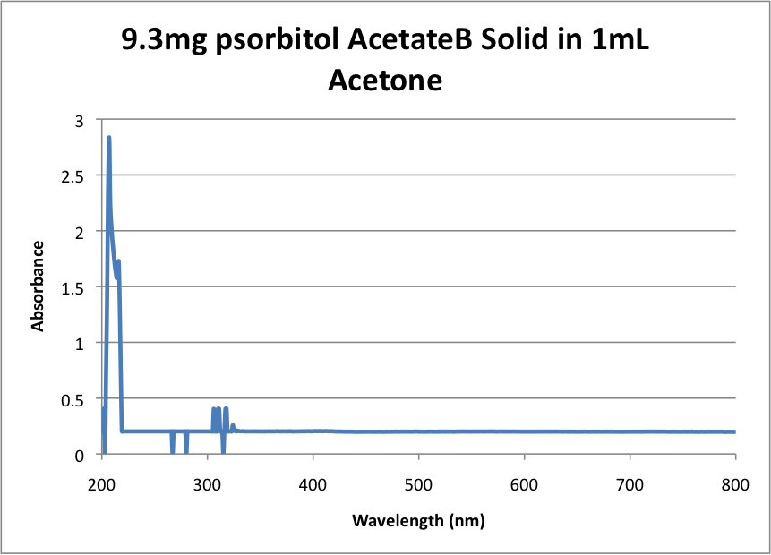 Image:9.3mg_psorbitol_AcetateB_Solid_in_1mL_Acetone.png