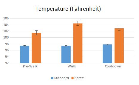 File:Bme100WtemperaturegraphG9.png
