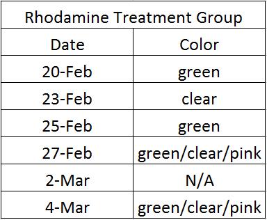 Rhodamine color.png