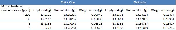 Vials 8.27 films.png