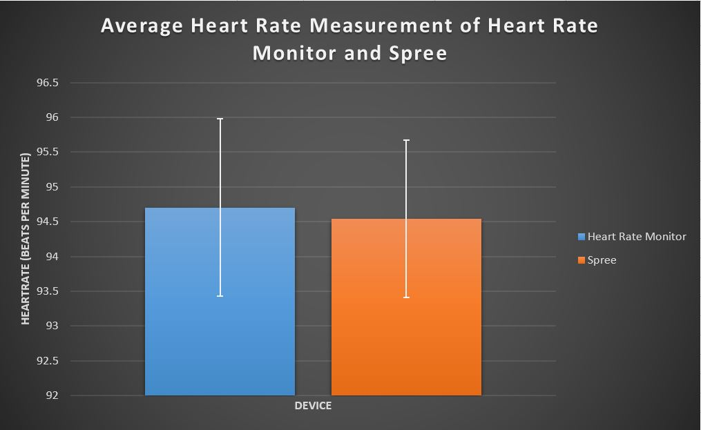 Heart Rate Swag.jpg