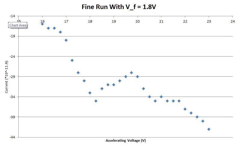 File:Sebastian Fine Run With V f (1.8V).JPG