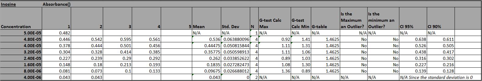 CHEM571 cmj 09.04.13 Class Data Analysis Inosine.png