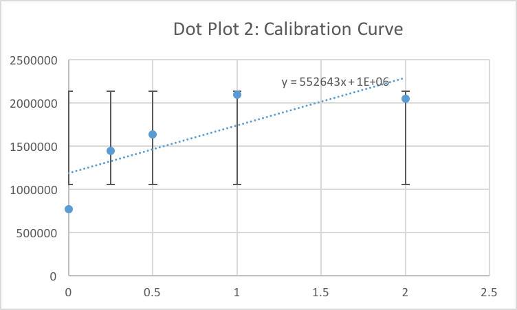 File:Calibration 2.png