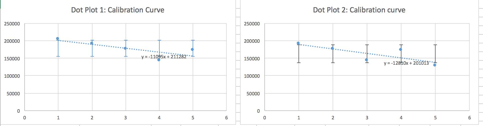 Calibration curves.jpg