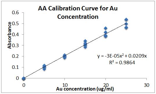2013 0911 calibration class.PNG