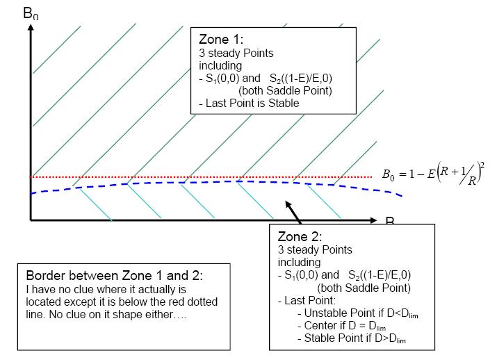 File:2d model 5i.PNG