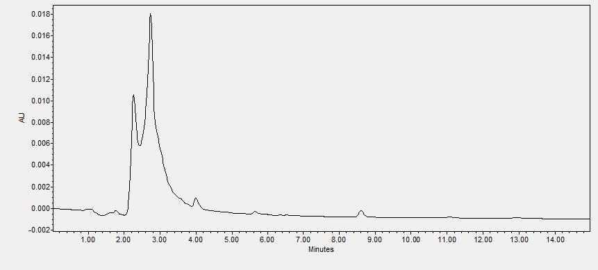CTAB 10142015waters UV.jpg