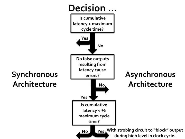 File:Counter Architecture.jpg