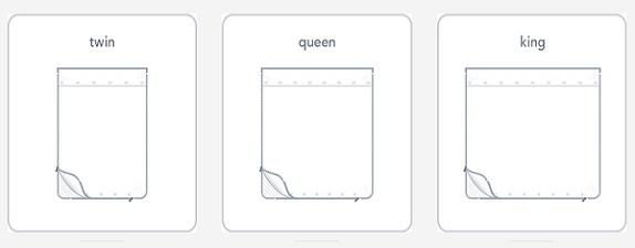 File:Bedding-diagram.jpg