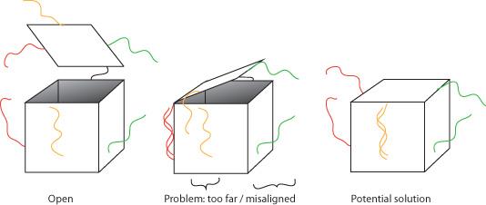 File:2011-06-20 figure1.jpg