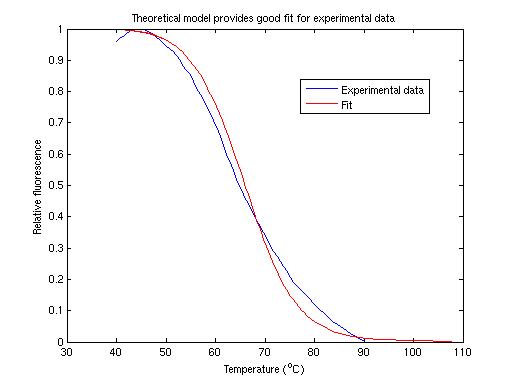 File:Yeem-theoretical.png
