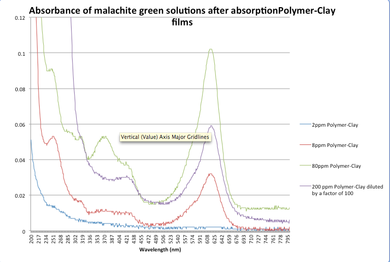 File:09-05-14-polymerclaysolutions.png