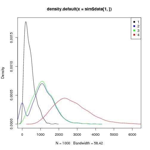 File:Distribution.png