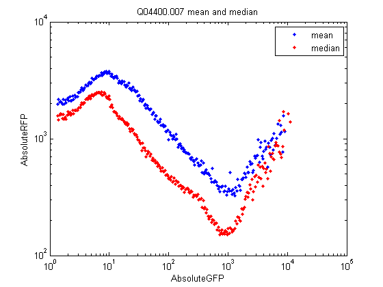 Image:March15 2006 Q04400.007 MATLAB.png