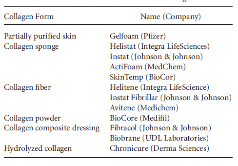 File:Commercialcollagen.PNG