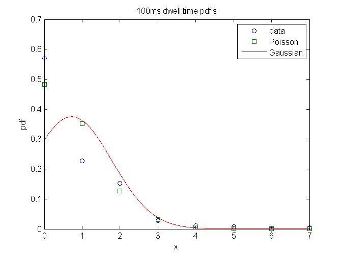 File:100 ms prob.jpg