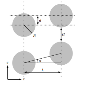 File:DLD geometry.png