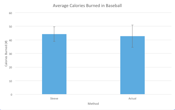 File:Caloriesbaseball.png