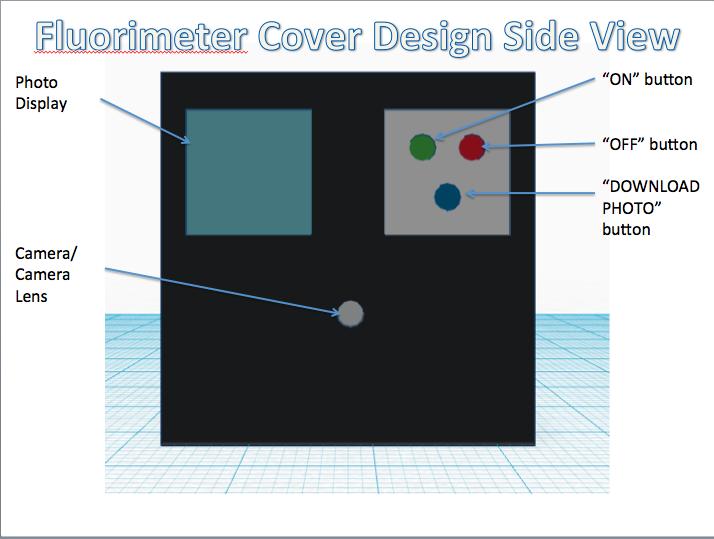 Fluorimeter Cover Side View.jpg