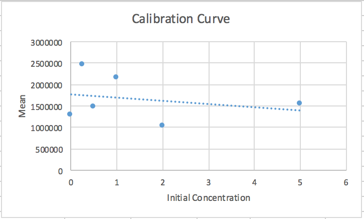 File:G8graph1.png