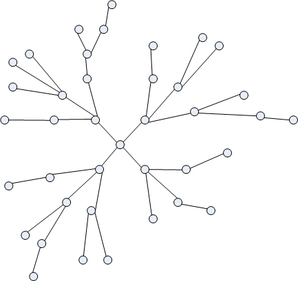 File:Network Tree diagram.png