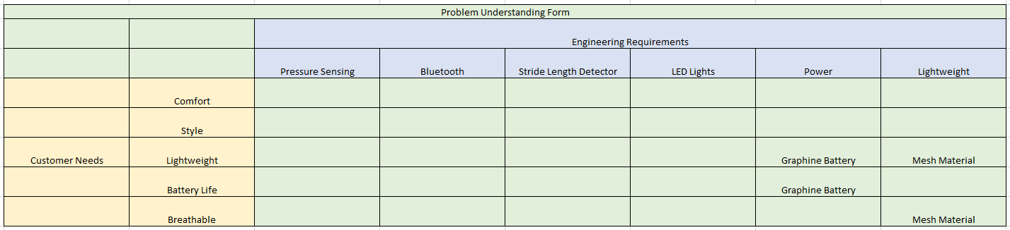 Problem Understanding Form.PNG