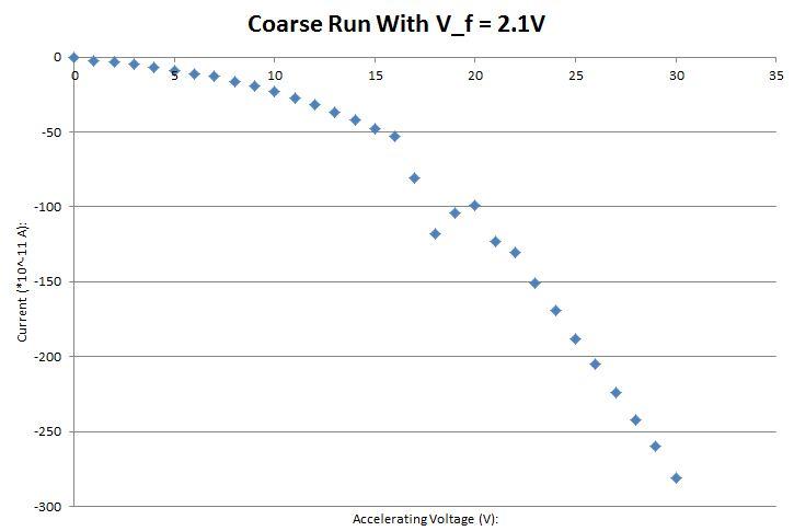 File:Sebastian Coarse Run With V f (2.1).JPG