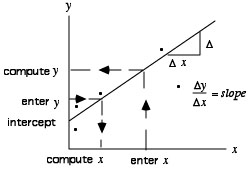 Linear Regression.jpg