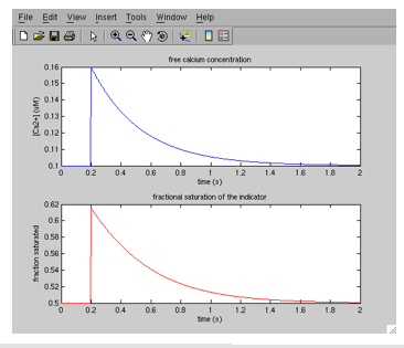 Image:Macintosh HD-Users-nkuldell-Desktop-109(S07) MATLAB exercise-MATLAB M2D5 fig3.png