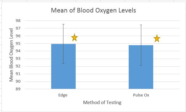 File:Oxygenlevels.png