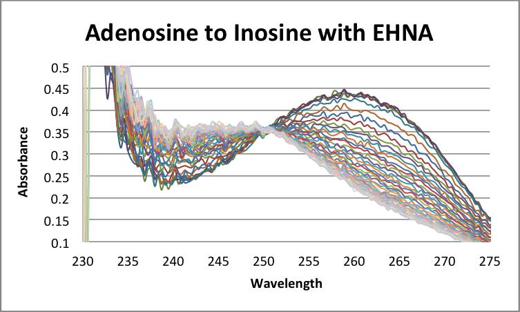 File:Adenosine to Inosine EHNA.png