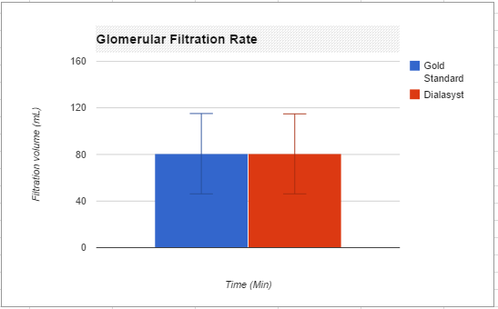 GFR graph real.PNG