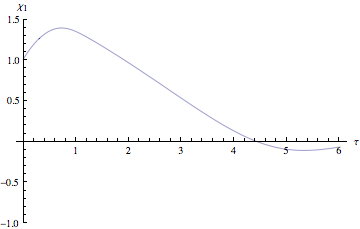 File:Linlog oscillation simulation 1.png