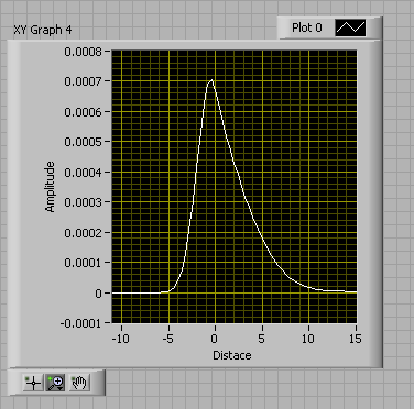 File:Diffusion equation with wlc force at 6 hundreths of a second.png