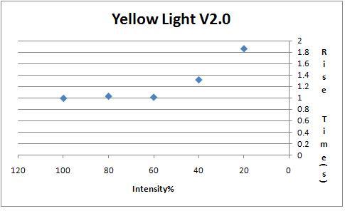 File:Yellow2.JPG