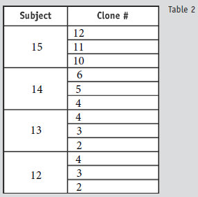 Image:Sequence table.png