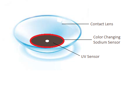 File:INSIGHTLENS.png