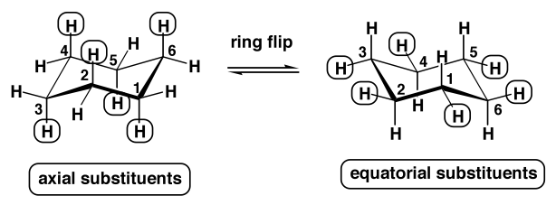 File:Ax and Eq Ring Exchange.png