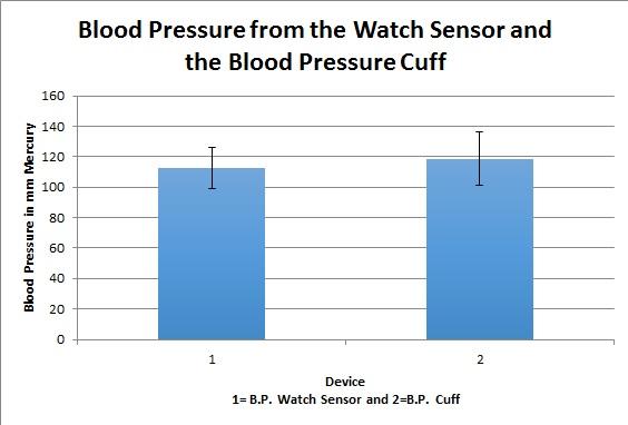 Blood pressure.jpg