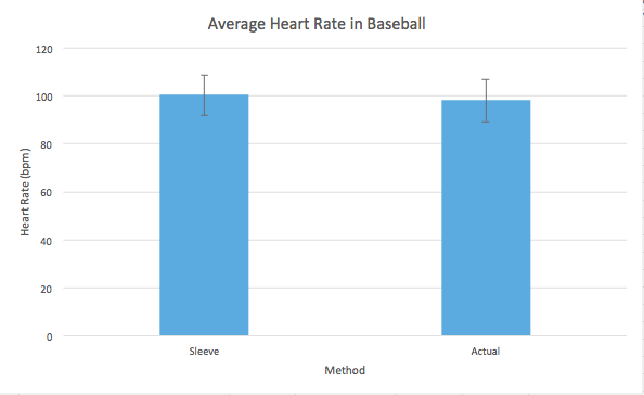 Heartbaseball.png
