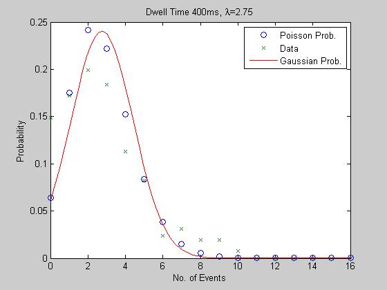 File:JJS Poisson Figure15.png