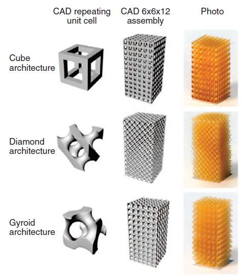 File:3Dprinting.png