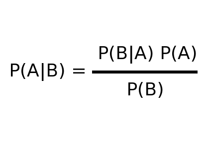 Image:Bayes-rule.png